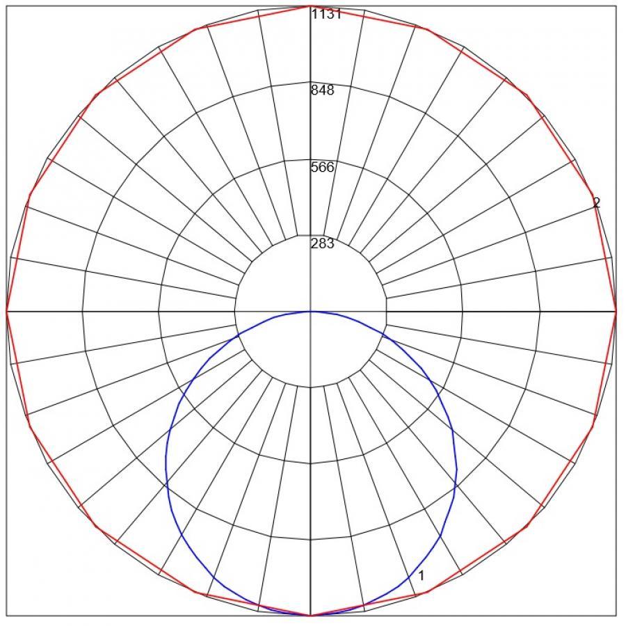 portalampada GU10,Para L/ámparas LED y hal/ógenas,Dimensiones /Ø90/×25mm Orificio de montaje /Ø68mm,Redonda blanca,IP23 OPPER 10x Marcos de focos empotrados Techo Orientable incl